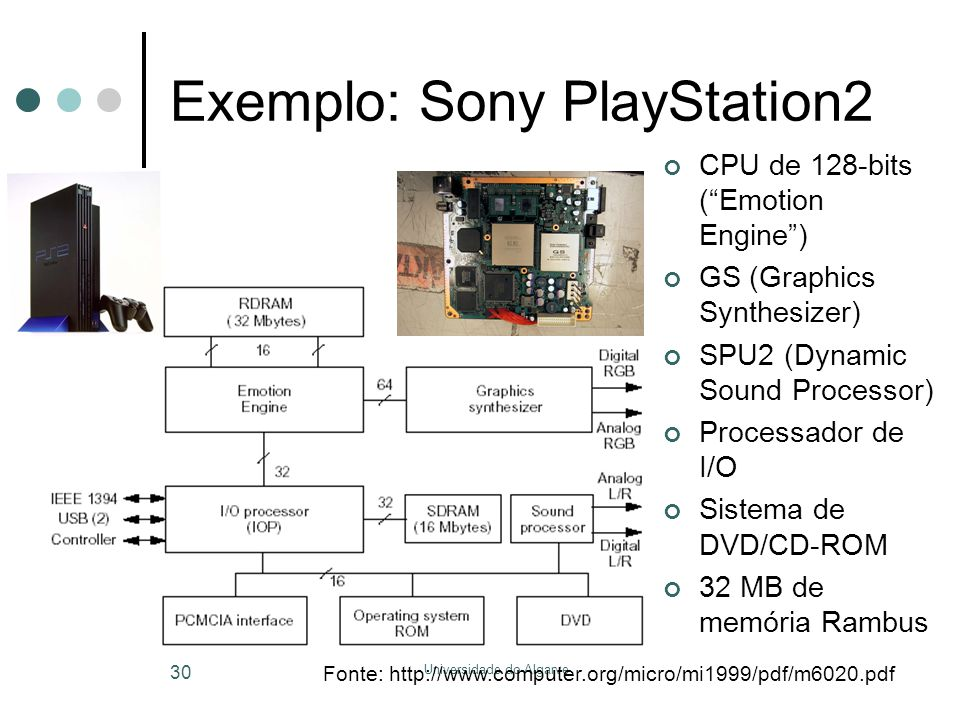 "Universidade do Algarve 30 Exemplo: Sony PlayStation2 CPU de 128-bits (""Emotion Engine"") GS (Graphics Synthesizer) SPU2 (Dynamic Sound Processor) Proc"
