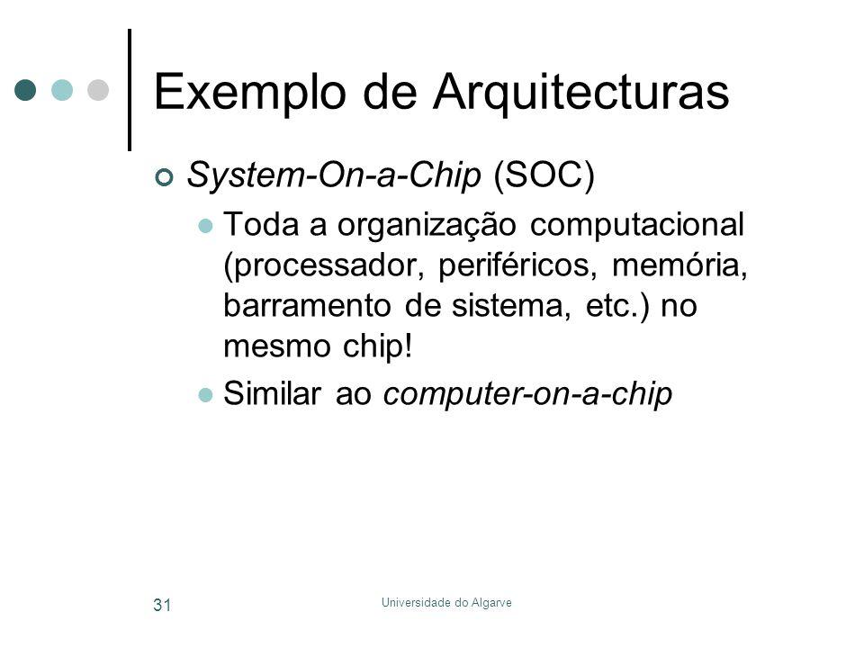 Universidade do Algarve 31 Exemplo de Arquitecturas System-On-a-Chip (SOC)  Toda a organização computacional (processador, periféricos, memória, barramento de sistema, etc.) no mesmo chip.