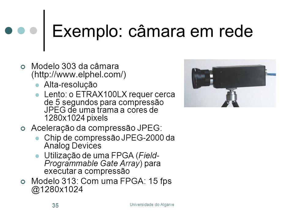 Universidade do Algarve 35 Exemplo: câmara em rede Modelo 303 da câmara (http://www.elphel.com/)  Alta-resolução  Lento: o ETRAX100LX requer cerca de 5 segundos para compressão JPEG de uma trama a cores de 1280x1024 pixels Aceleração da compressão JPEG:  Chip de compressão JPEG-2000 da Analog Devices  Utilização de uma FPGA (Field- Programmable Gate Array) para executar a compressão Modelo 313: Com uma FPGA: 15 fps @1280x1024