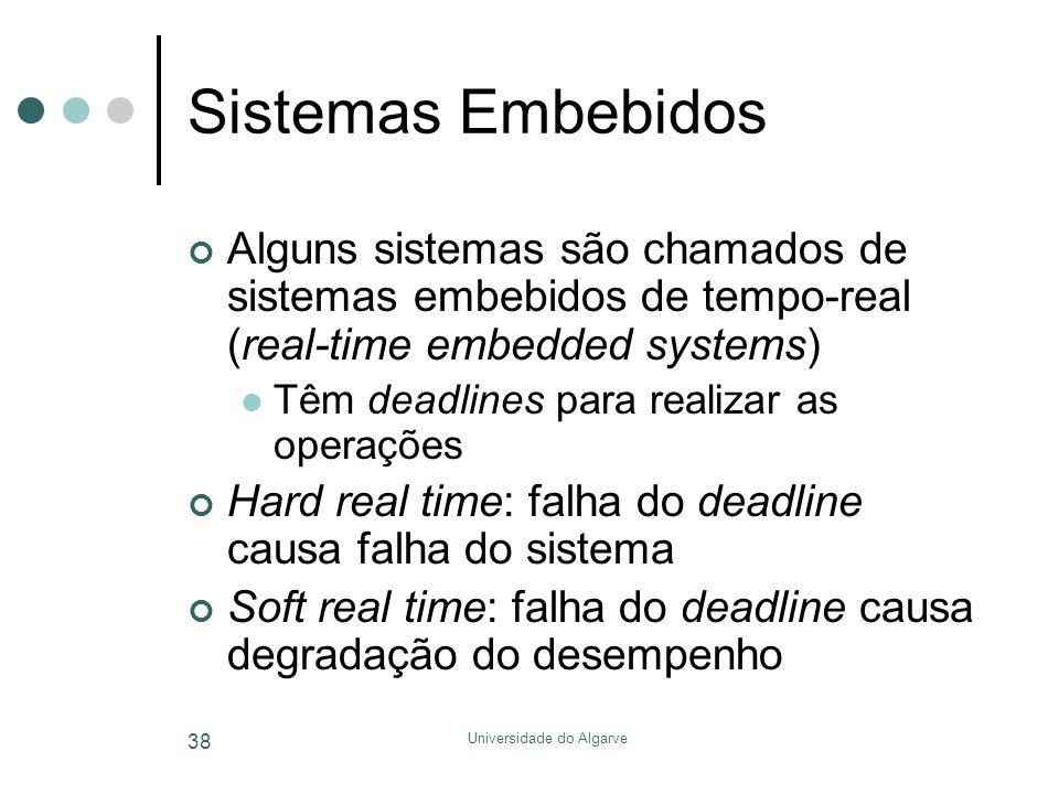 Universidade do Algarve 38 Sistemas Embebidos Alguns sistemas são chamados de sistemas embebidos de tempo-real (real-time embedded systems)  Têm deadlines para realizar as operações Hard real time: falha do deadline causa falha do sistema Soft real time: falha do deadline causa degradação do desempenho