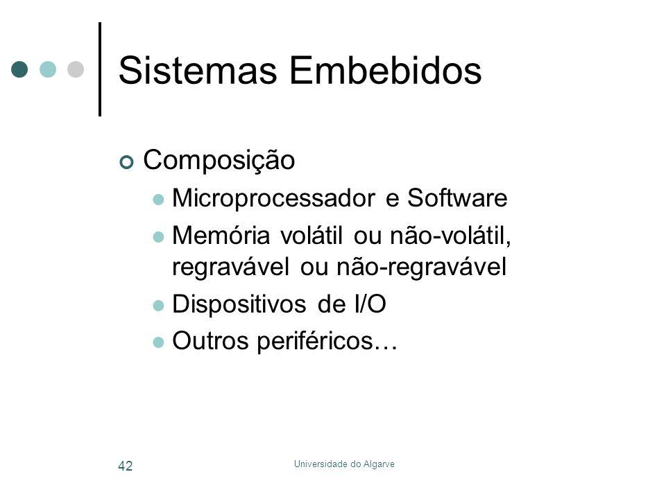 Universidade do Algarve 42 Sistemas Embebidos Composição  Microprocessador e Software  Memória volátil ou não-volátil, regravável ou não-regravável