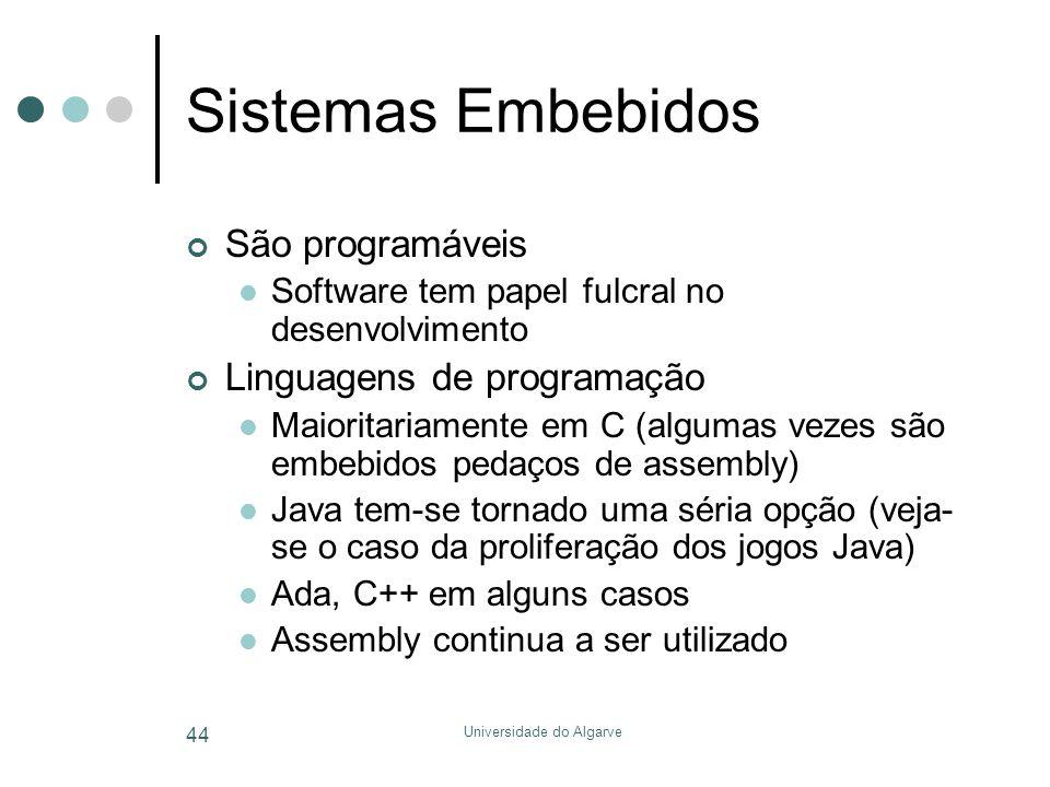 Universidade do Algarve 44 Sistemas Embebidos São programáveis  Software tem papel fulcral no desenvolvimento Linguagens de programação  Maioritariamente em C (algumas vezes são embebidos pedaços de assembly)  Java tem-se tornado uma séria opção (veja- se o caso da proliferação dos jogos Java)  Ada, C++ em alguns casos  Assembly continua a ser utilizado