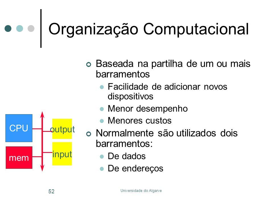 Universidade do Algarve 52 Organização Computacional Baseada na partilha de um ou mais barramentos  Facilidade de adicionar novos dispositivos  Meno