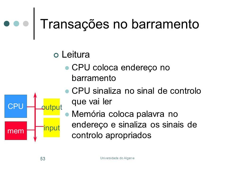Universidade do Algarve 53 Transações no barramento Leitura  CPU coloca endereço no barramento  CPU sinaliza no sinal de controlo que vai ler  Memó