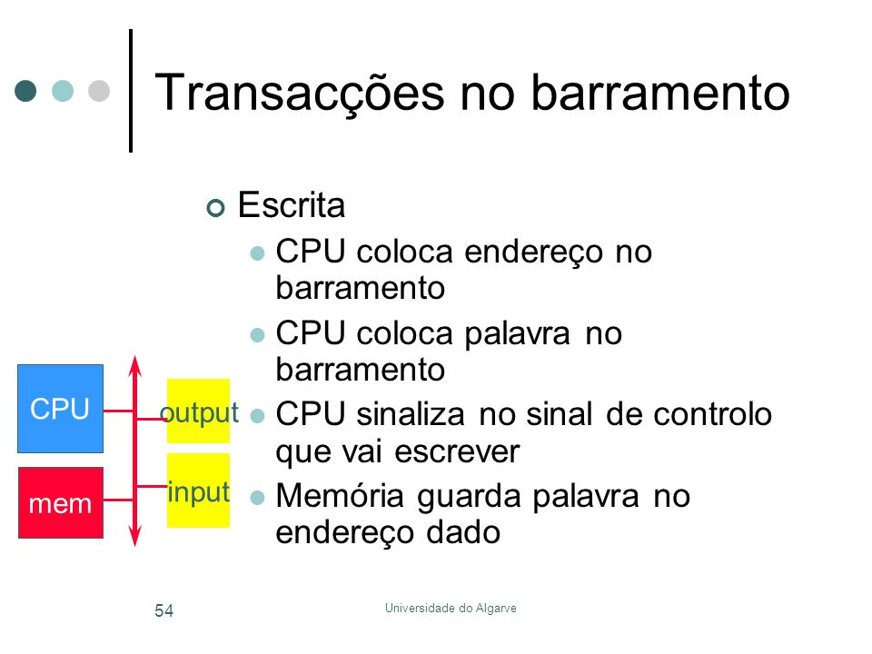 Universidade do Algarve 54 Transacções no barramento Escrita  CPU coloca endereço no barramento  CPU coloca palavra no barramento  CPU sinaliza no sinal de controlo que vai escrever  Memória guarda palavra no endereço dado input output mem CPU