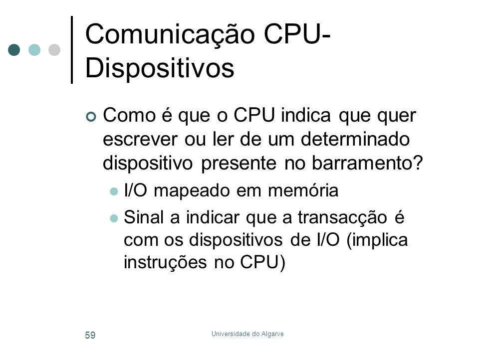 Universidade do Algarve 59 Comunicação CPU- Dispositivos Como é que o CPU indica que quer escrever ou ler de um determinado dispositivo presente no ba