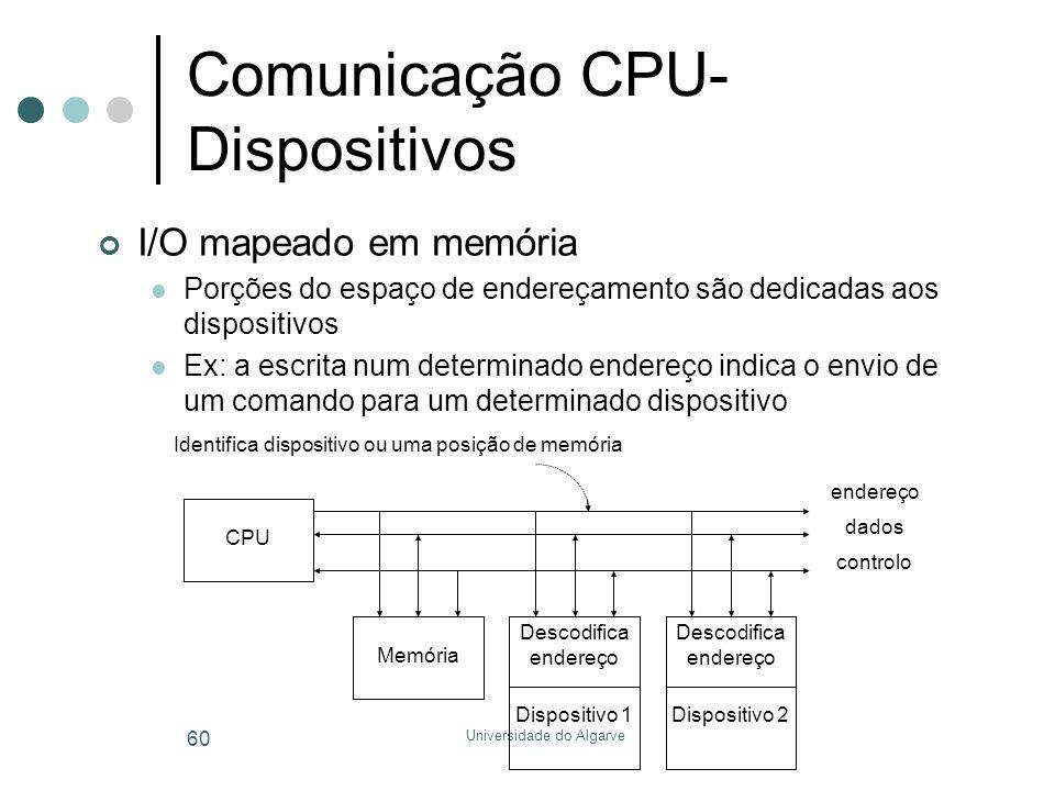 Universidade do Algarve 60 Comunicação CPU- Dispositivos I/O mapeado em memória  Porções do espaço de endereçamento são dedicadas aos dispositivos 