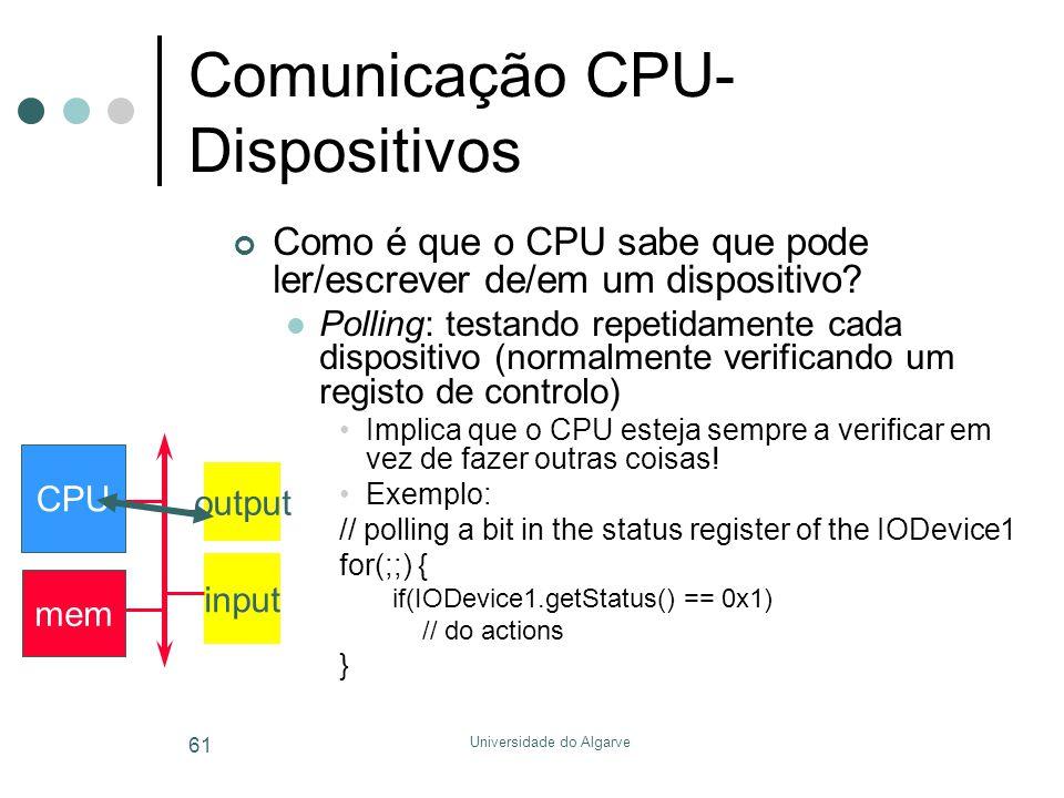 Universidade do Algarve 61 Comunicação CPU- Dispositivos Como é que o CPU sabe que pode ler/escrever de/em um dispositivo?  Polling: testando repetid