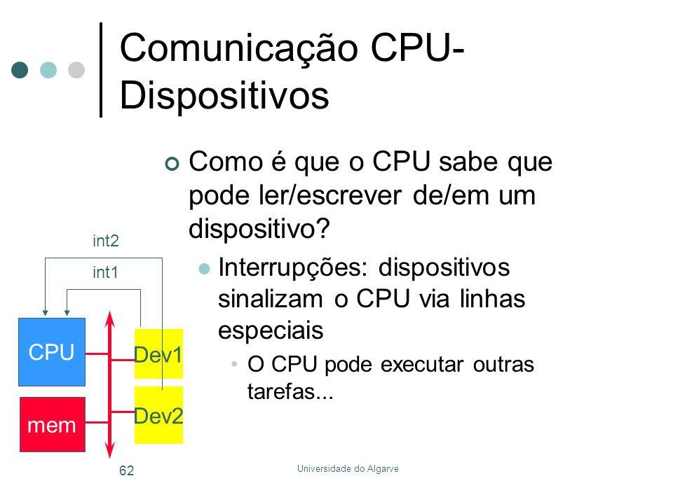 Universidade do Algarve 62 Comunicação CPU- Dispositivos Como é que o CPU sabe que pode ler/escrever de/em um dispositivo?  Interrupções: dispositivo