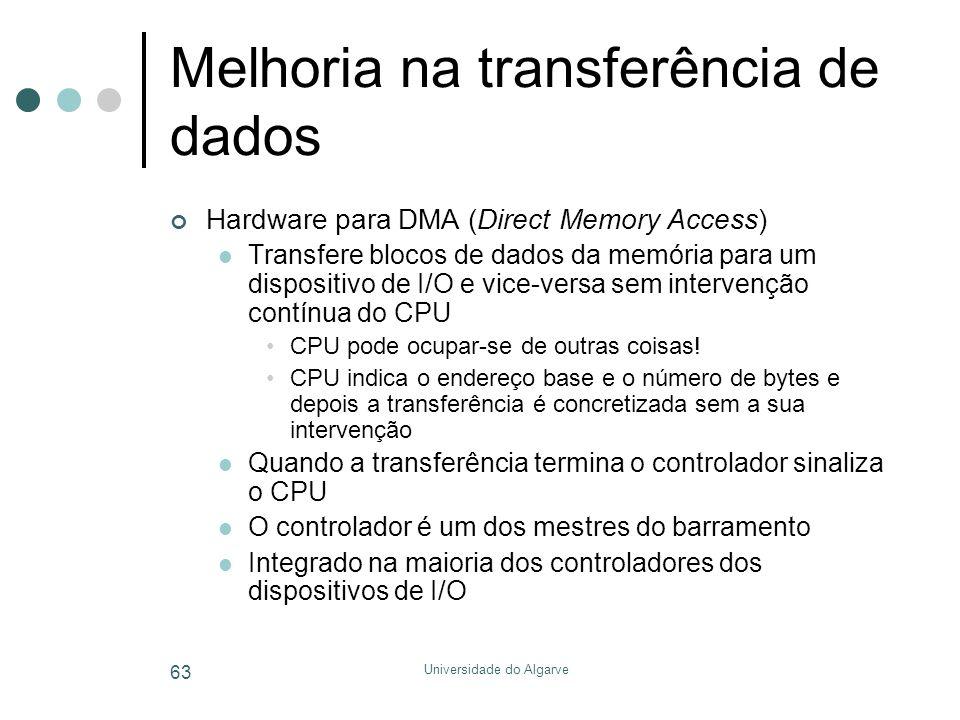 Universidade do Algarve 63 Melhoria na transferência de dados Hardware para DMA (Direct Memory Access)  Transfere blocos de dados da memória para um dispositivo de I/O e vice-versa sem intervenção contínua do CPU •CPU pode ocupar-se de outras coisas.