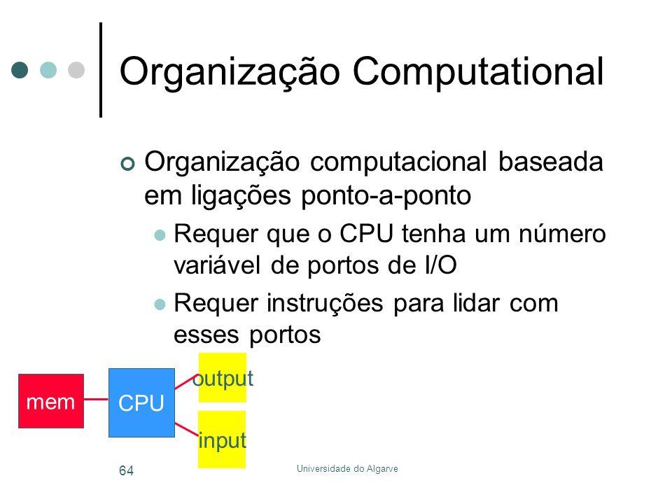Universidade do Algarve 64 Organização Computational Organização computacional baseada em ligações ponto-a-ponto  Requer que o CPU tenha um número variável de portos de I/O  Requer instruções para lidar com esses portos input output mem CPU
