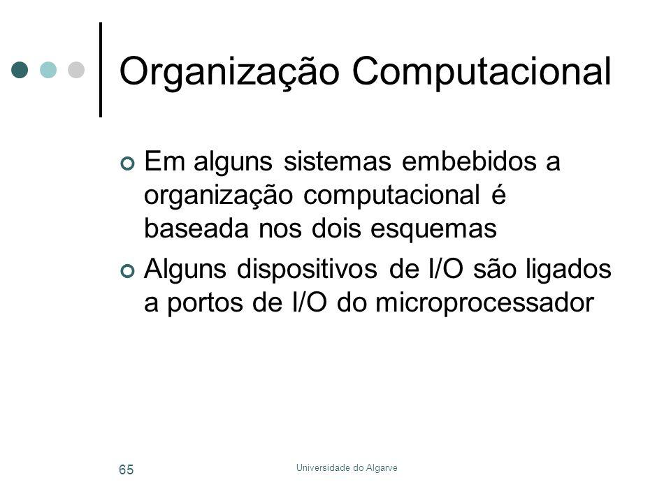 Universidade do Algarve 65 Organização Computacional Em alguns sistemas embebidos a organização computacional é baseada nos dois esquemas Alguns dispositivos de I/O são ligados a portos de I/O do microprocessador