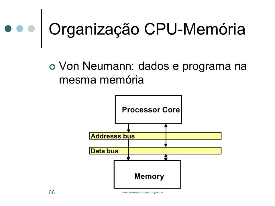Universidade do Algarve 66 Organização CPU-Memória Von Neumann: dados e programa na mesma memória