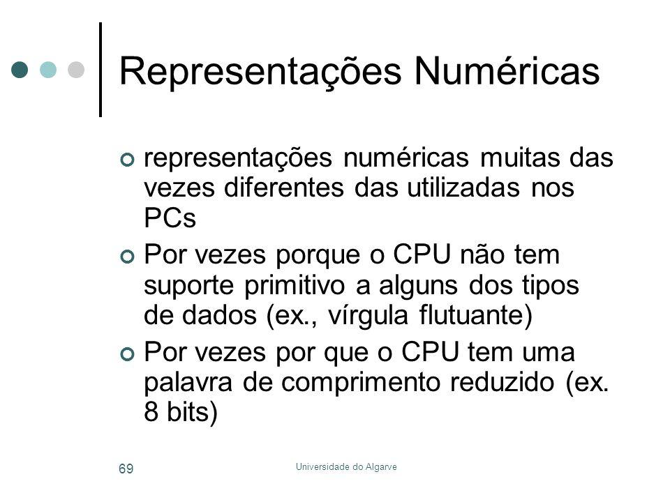 Universidade do Algarve 69 Representações Numéricas representações numéricas muitas das vezes diferentes das utilizadas nos PCs Por vezes porque o CPU não tem suporte primitivo a alguns dos tipos de dados (ex., vírgula flutuante) Por vezes por que o CPU tem uma palavra de comprimento reduzido (ex.