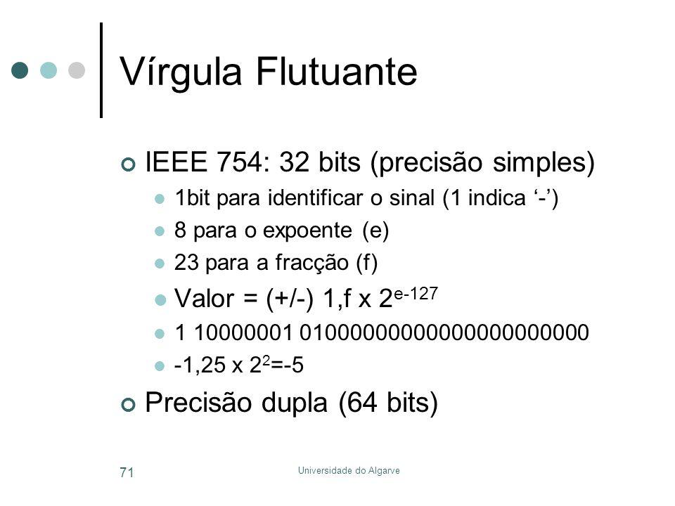 Universidade do Algarve 71 Vírgula Flutuante IEEE 754: 32 bits (precisão simples)  1bit para identificar o sinal (1 indica '-')  8 para o expoente (e)  23 para a fracção (f)  Valor = (+/-) 1,f x 2 e-127  1 10000001 01000000000000000000000  -1,25 x 2 2 =-5 Precisão dupla (64 bits)
