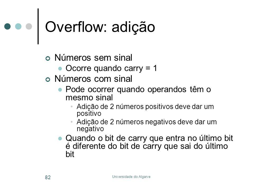 Universidade do Algarve 82 Overflow: adição Números sem sinal  Ocorre quando carry = 1 Números com sinal  Pode ocorrer quando operandos têm o mesmo