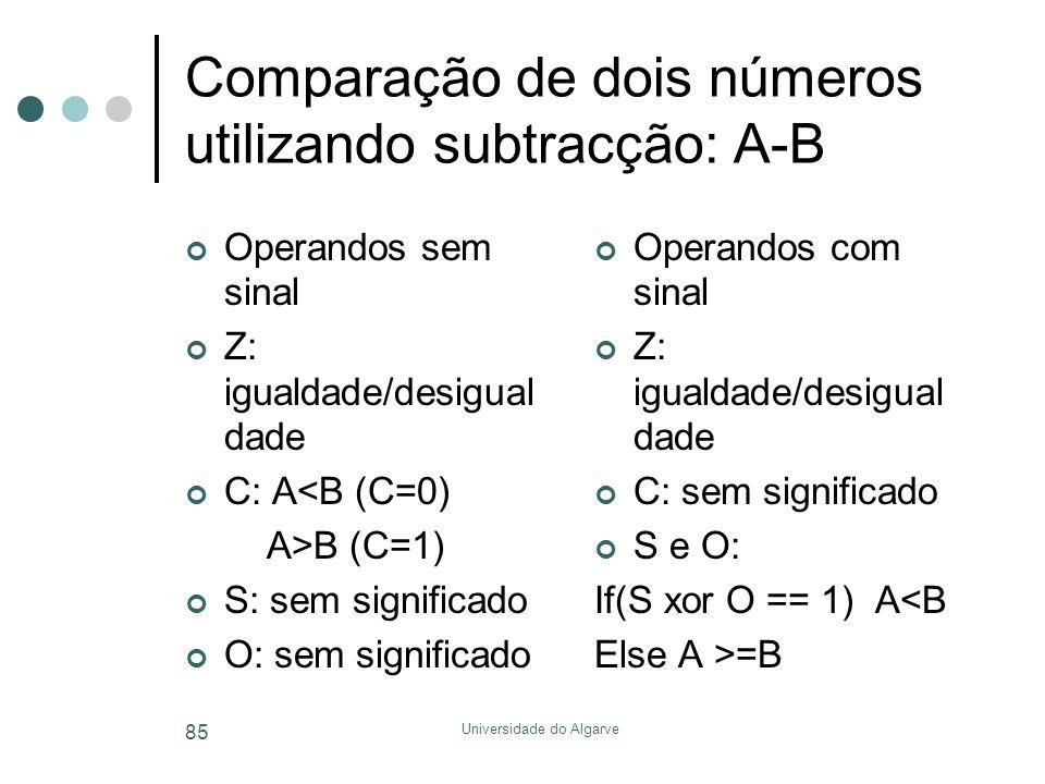 Universidade do Algarve 85 Comparação de dois números utilizando subtracção: A-B Operandos sem sinal Z: igualdade/desigual dade C: A<B (C=0) A>B (C=1) S: sem significado O: sem significado Operandos com sinal Z: igualdade/desigual dade C: sem significado S e O: If(S xor O == 1) A<B Else A >=B