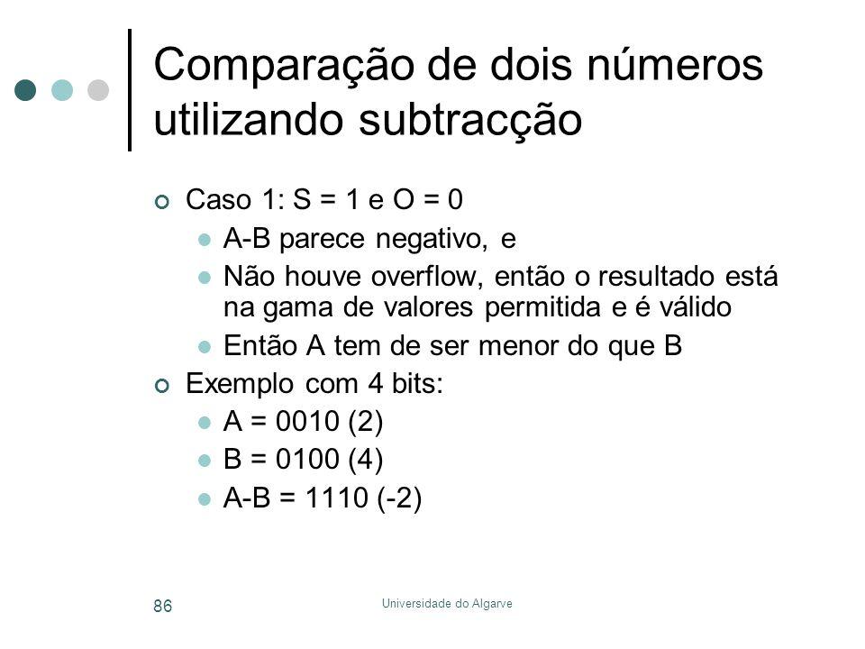 Universidade do Algarve 86 Comparação de dois números utilizando subtracção Caso 1: S = 1 e O = 0  A-B parece negativo, e  Não houve overflow, então o resultado está na gama de valores permitida e é válido  Então A tem de ser menor do que B Exemplo com 4 bits:  A = 0010 (2)  B = 0100 (4)  A-B = 1110 (-2)