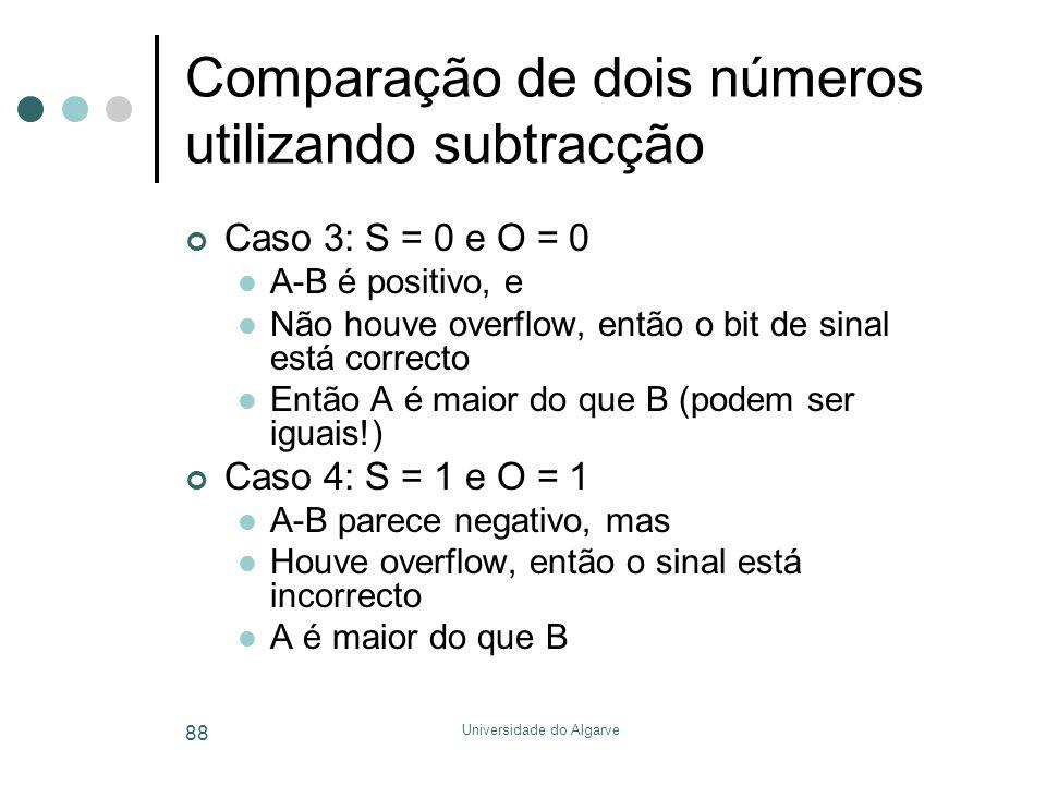 Universidade do Algarve 88 Comparação de dois números utilizando subtracção Caso 3: S = 0 e O = 0  A-B é positivo, e  Não houve overflow, então o bit de sinal está correcto  Então A é maior do que B (podem ser iguais!) Caso 4: S = 1 e O = 1  A-B parece negativo, mas  Houve overflow, então o sinal está incorrecto  A é maior do que B