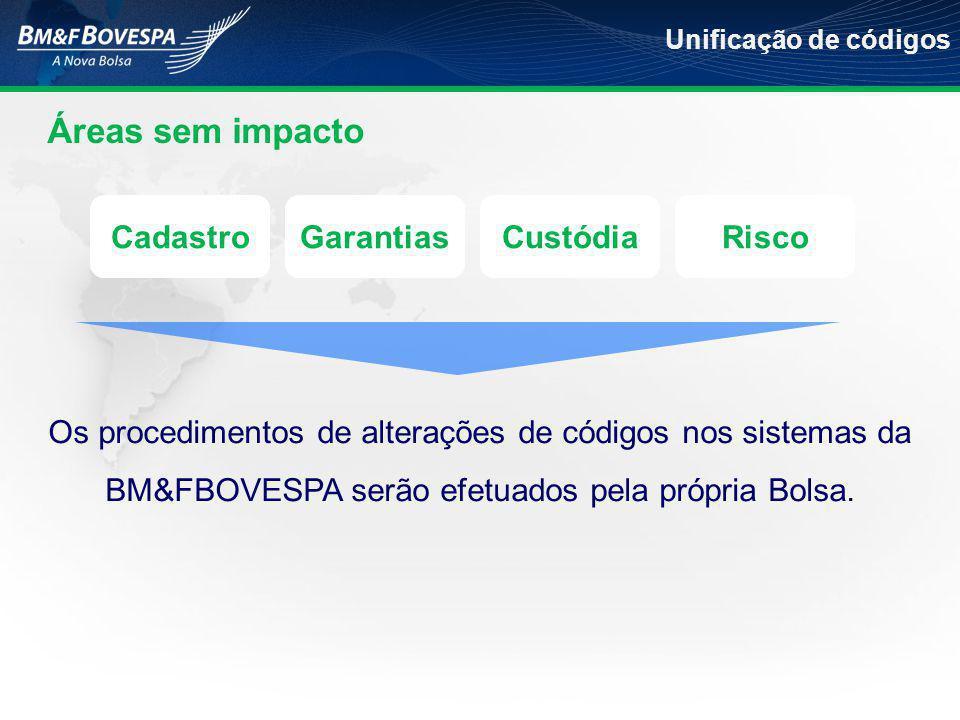 Os procedimentos de alterações de códigos nos sistemas da BM&FBOVESPA serão efetuados pela própria Bolsa. Unificação de códigos CadastroGarantiasCustó