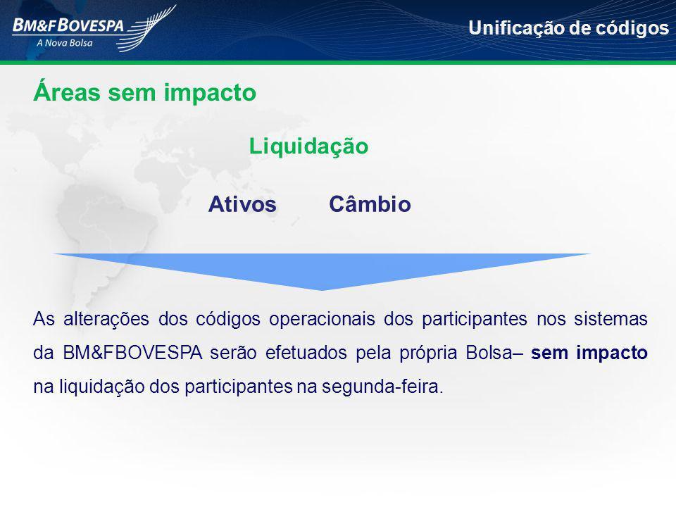 Unificação de códigos Liquidação AtivosCâmbio Áreas sem impacto As alterações dos códigos operacionais dos participantes nos sistemas da BM&FBOVESPA s
