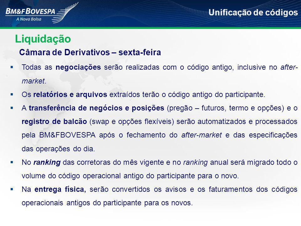Câmara de Derivativos – sexta-feira Liquidação Unificação de códigos  Todas as negociações serão realizadas com o código antigo, inclusive no after- market.