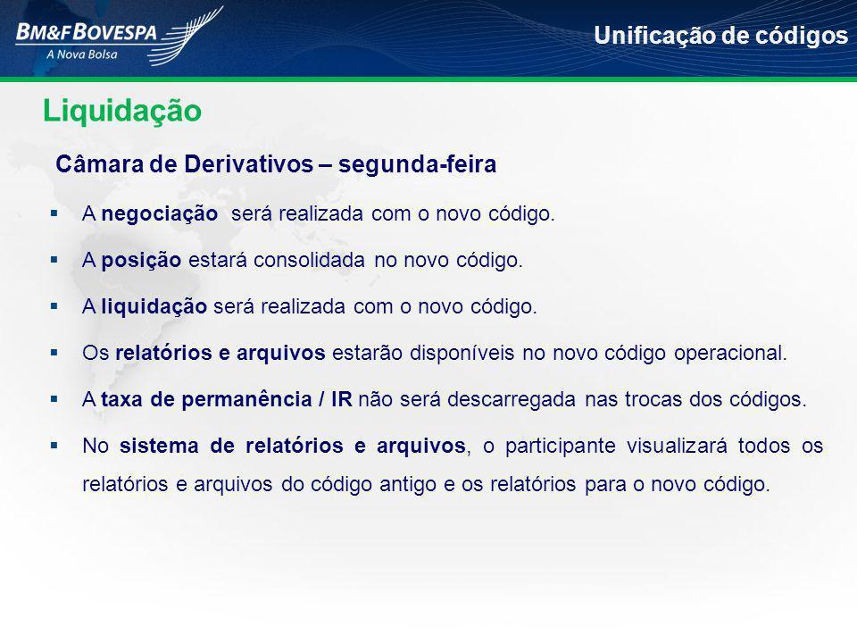 Câmara de Derivativos – segunda-feira Liquidação Unificação de códigos  A negociação será realizada com o novo código.  A posição estará consolidada