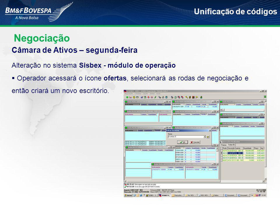 Negociação Unificação de códigos Alteração no sistema Sisbex - módulo de operação  Operador acessará o ícone ofertas, selecionará as rodas de negociação e então criará um novo escritório.