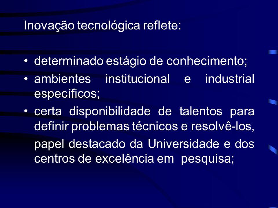 Globalização crescente: • intensidade de conhecimento e tecnologia; • impacto sobre o papel dos pólos e aglomerados produtivos na competição.