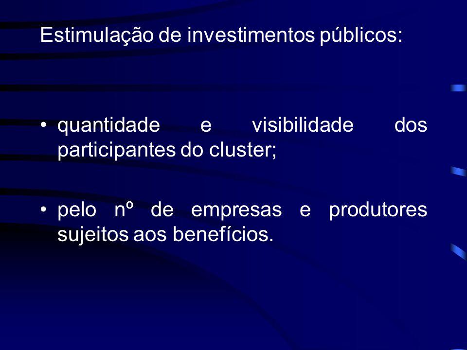 Características dos clusters: •ampliação da capacidade de gerar resultados; •concentração geográfica, setorial de empresas e instituições; Os aglomerados transmitem com clareza a coexistência entre competição e cooperação