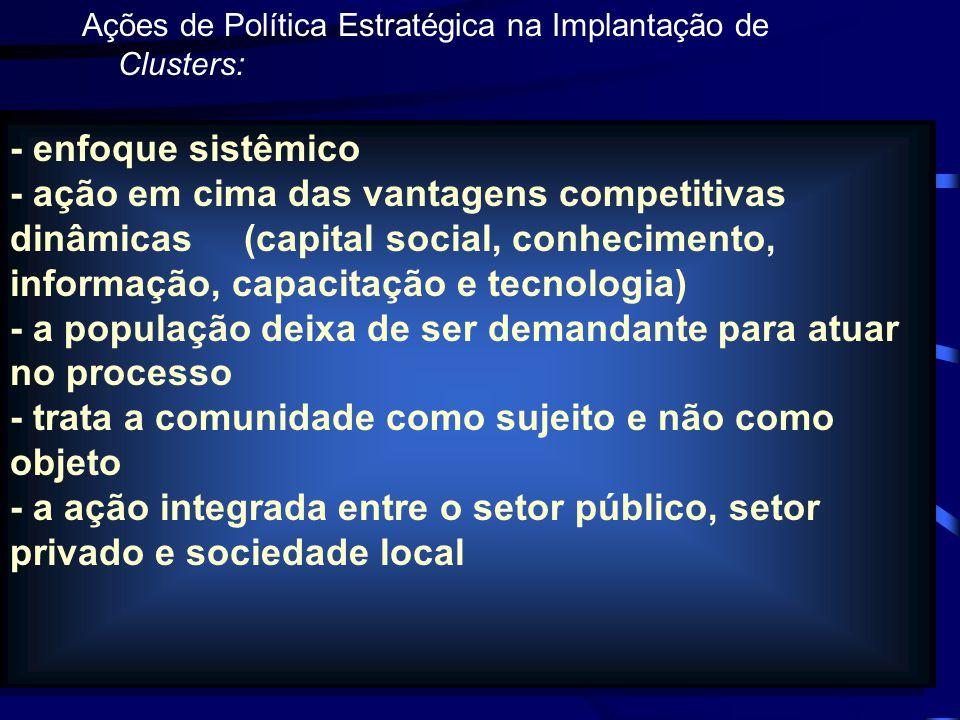 EFICIÊNCIA COLETIVA CULTURA ASSOCIATIVA COESÃO SOCIAL E POLÍTICA