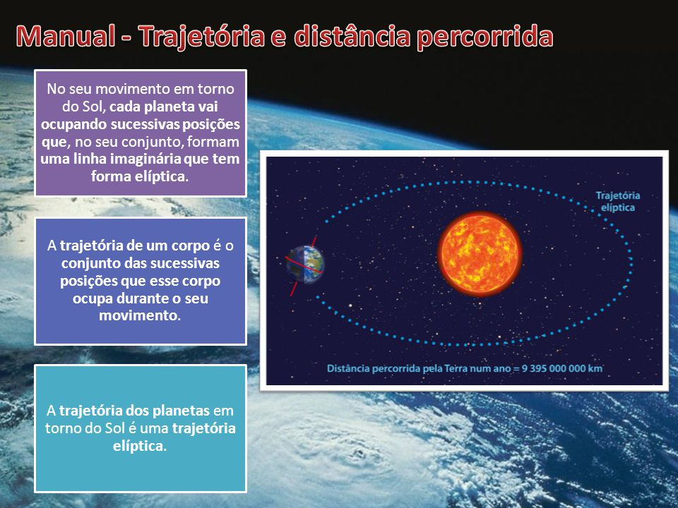 No seu movimento em torno do Sol, cada planeta vai ocupando sucessivas posições que, no seu conjunto, formam uma linha imaginária que tem forma elíptica.