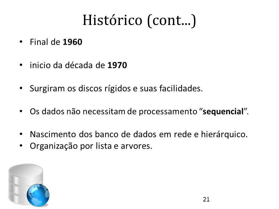 Histórico (cont...) • Final de 1960 • inicio da década de 1970 • Surgiram os discos rígidos e suas facilidades. • Os dados não necessitam de processam