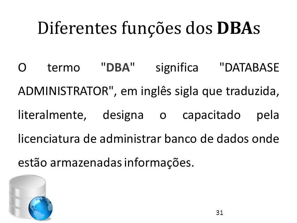 Diferentes funções dos DBAs O termo