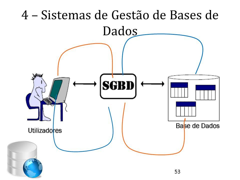 4 – Sistemas de Gestão de Bases de Dados 53