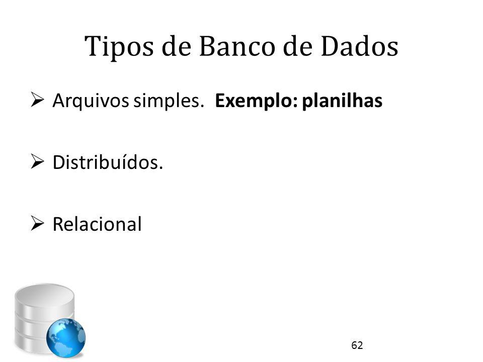 Tipos de Banco de Dados  Arquivos simples. Exemplo: planilhas  Distribuídos.  Relacional 62