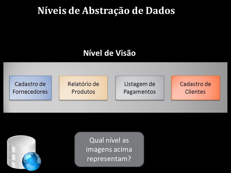 Cadastro de Fornecedores Relatório de Produtos Listagem de Pagamentos Níveis de Abstração de Dados Nível de Visão Qual nível as imagens acima represen