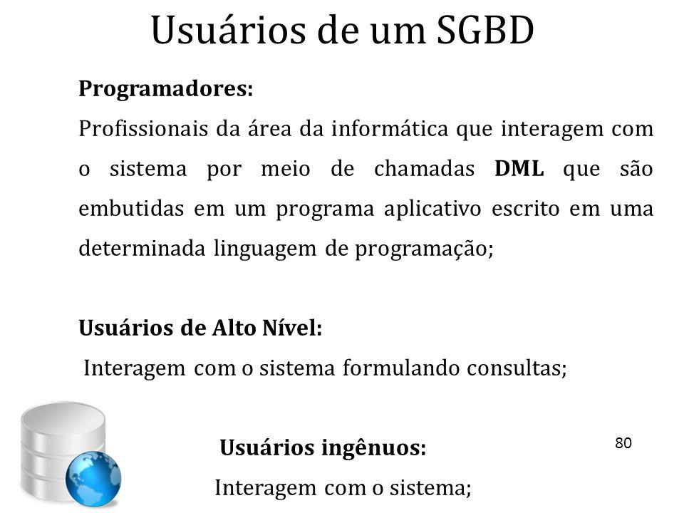 Programadores: Profissionais da área da informática que interagem com o sistema por meio de chamadas DML que são embutidas em um programa aplicativo e