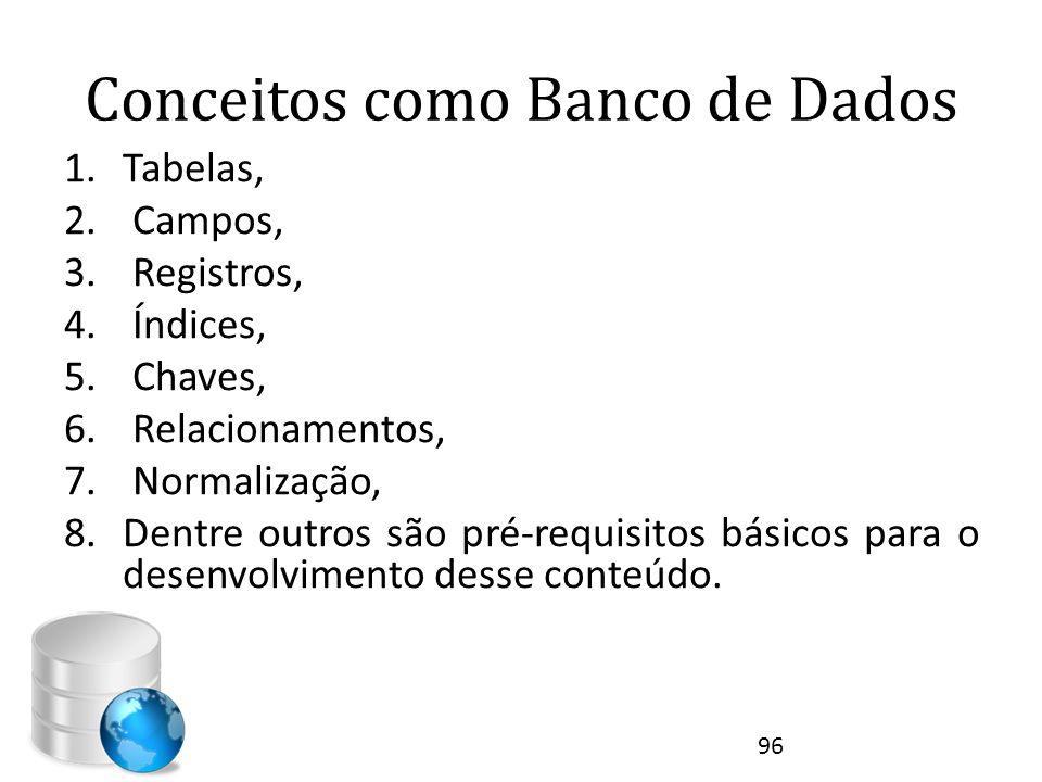 Conceitos como Banco de Dados 1.Tabelas, 2. Campos, 3. Registros, 4. Índices, 5. Chaves, 6. Relacionamentos, 7. Normalização, 8.Dentre outros são pré-