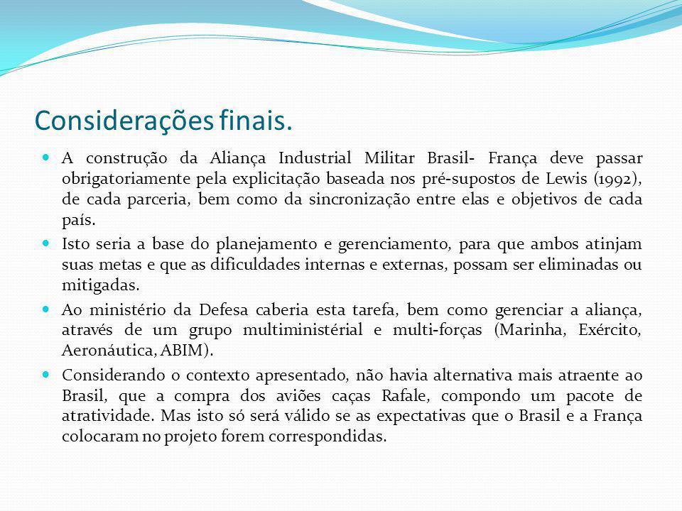 Considerações finais.  A construção da Aliança Industrial Militar Brasil- França deve passar obrigatoriamente pela explicitação baseada nos pré-supos