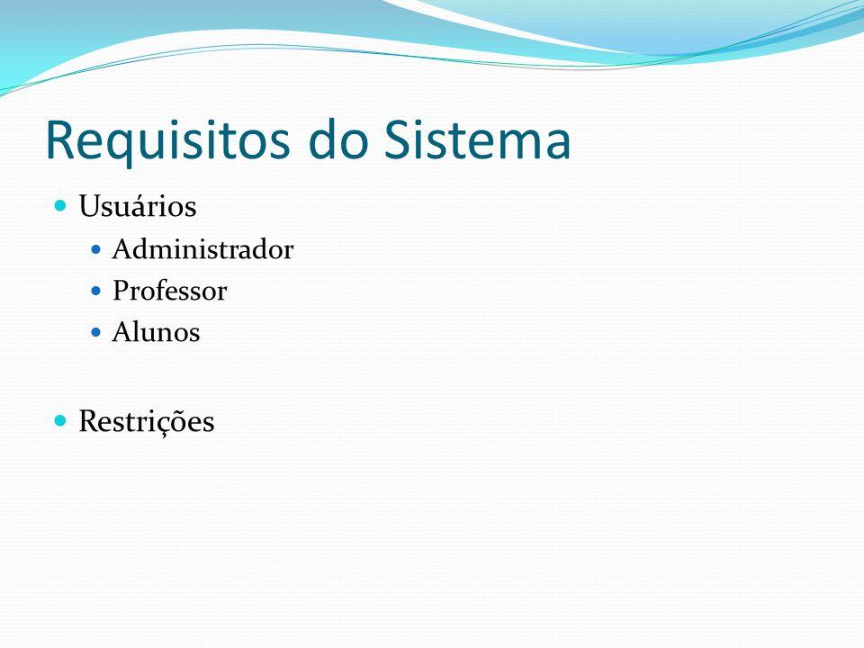 Requisitos do Sistema  Usuários  Administrador  Professor  Alunos  Restrições