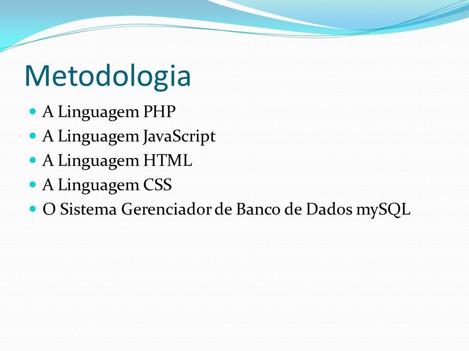 Metodologia  A Linguagem PHP  A Linguagem JavaScript  A Linguagem HTML  A Linguagem CSS  O Sistema Gerenciador de Banco de Dados mySQL