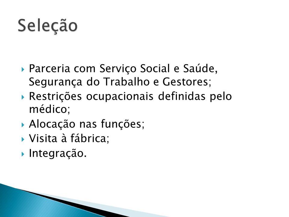  Parceria com Serviço Social e Saúde, Segurança do Trabalho e Gestores;  Restrições ocupacionais definidas pelo médico;  Alocação nas funções;  Vi