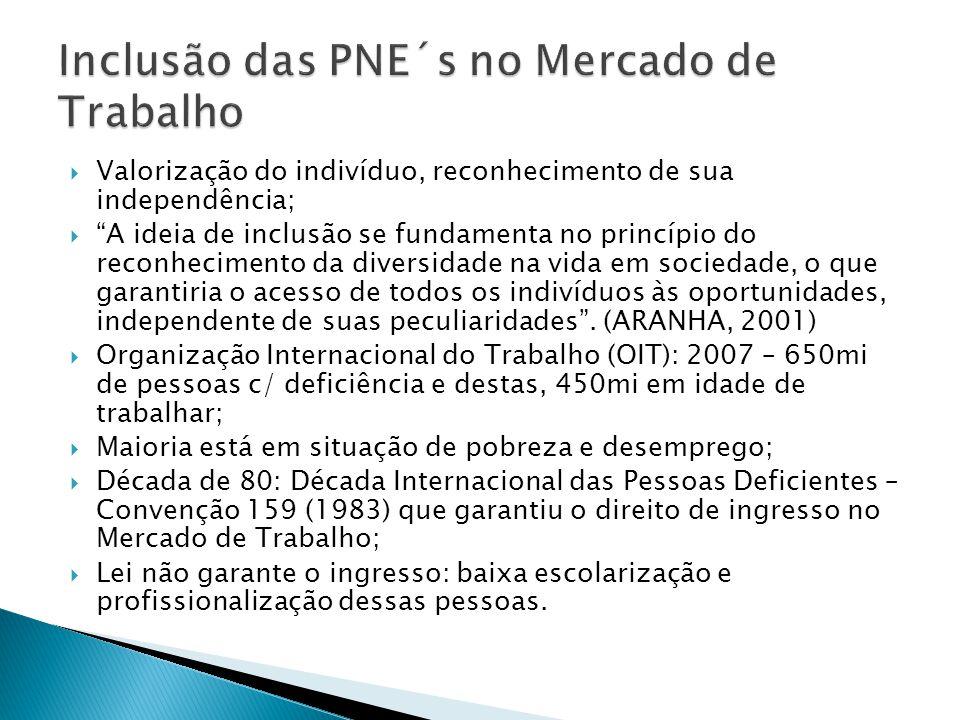  Possíveis Intervenções: ◦ Alfabetização; ◦ Cursos profissionalizantes; ◦ Oficinas sobre trabalho em instituições de encaminhamento.