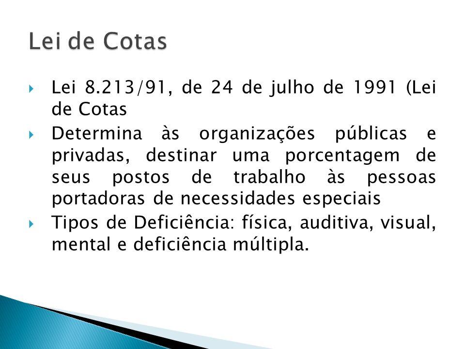  Lei 8.213/91, de 24 de julho de 1991 (Lei de Cotas  Determina às organizações públicas e privadas, destinar uma porcentagem de seus postos de traba