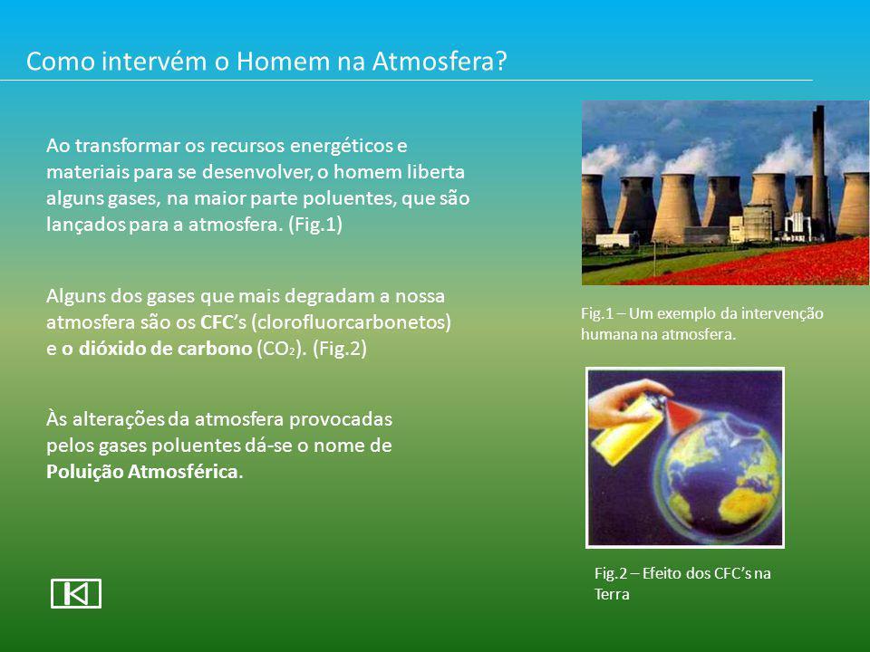 Como intervém o Homem na Atmosfera? Fig.1 – Um exemplo da intervenção humana na atmosfera. Ao transformar os recursos energéticos e materiais para se