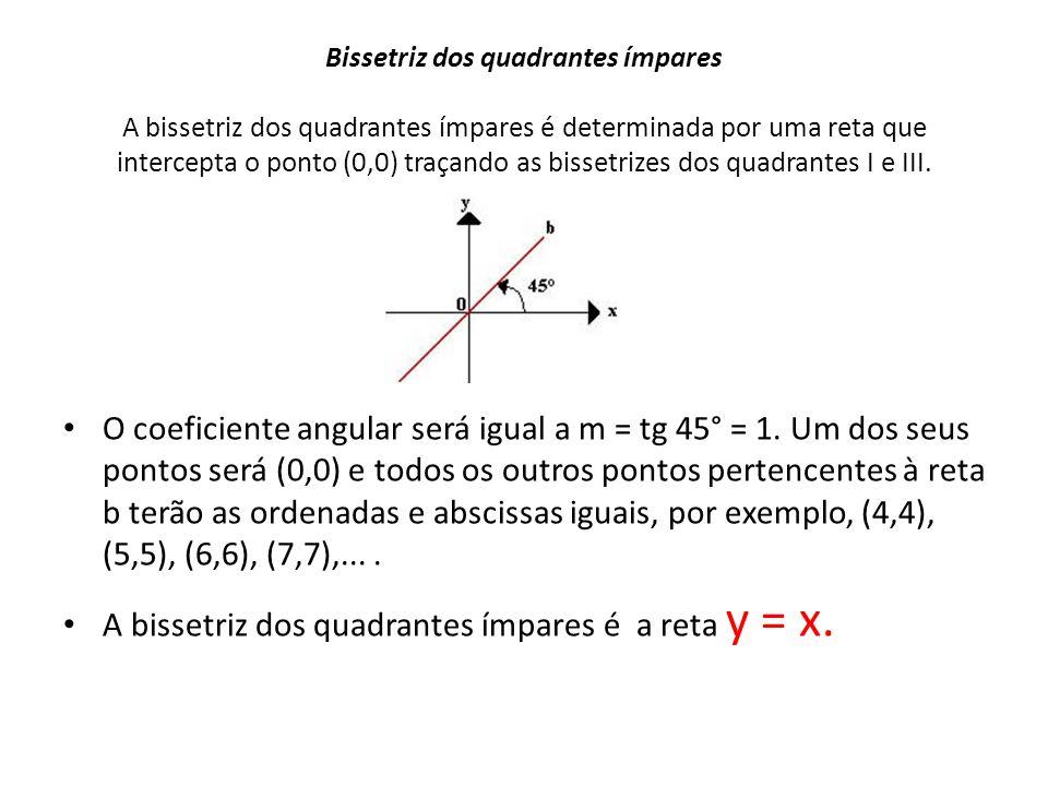 Bissetriz dos quadrantes ímpares A bissetriz dos quadrantes ímpares é determinada por uma reta que intercepta o ponto (0,0) traçando as bissetrizes dos quadrantes I e III.