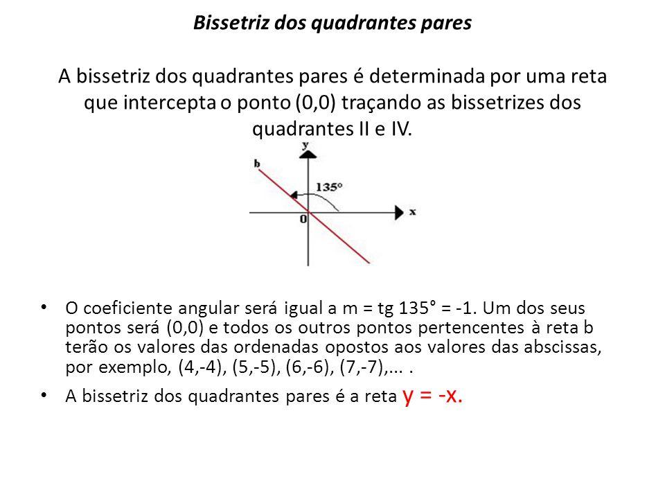 Bissetriz dos quadrantes pares A bissetriz dos quadrantes pares é determinada por uma reta que intercepta o ponto (0,0) traçando as bissetrizes dos quadrantes II e IV.