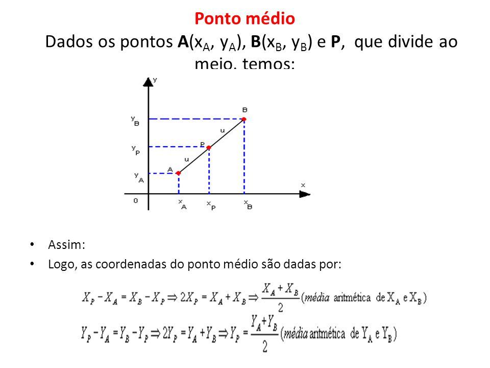 Ponto médio Dados os pontos A(x A, y A ), B(x B, y B ) e P, que divide ao meio, temos: • Assim: • Logo, as coordenadas do ponto médio são dadas por: