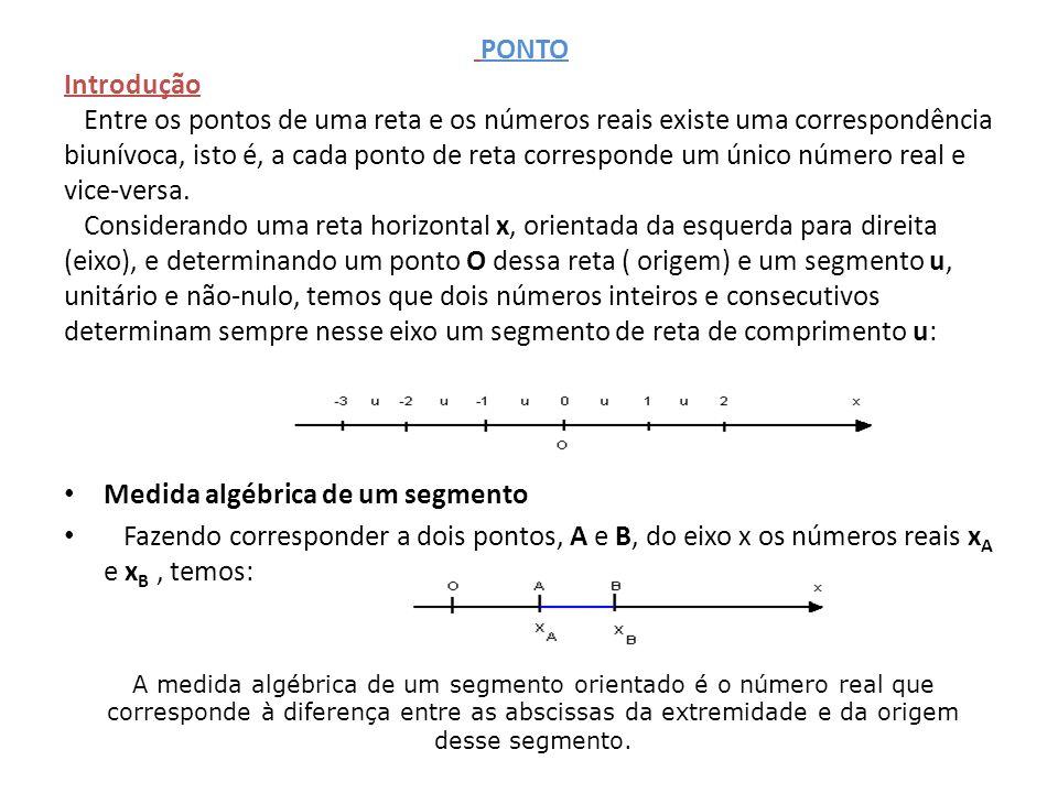 PONTO Introdução Entre os pontos de uma reta e os números reais existe uma correspondência biunívoca, isto é, a cada ponto de reta corresponde um único número real e vice-versa.